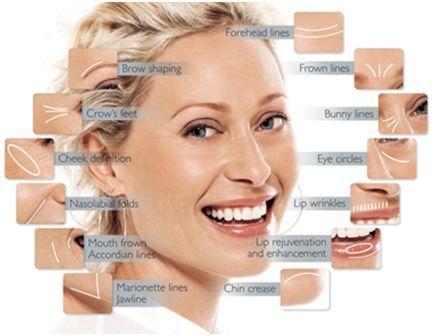 Dermal Fillers Aftercare Advice - Skin Medical